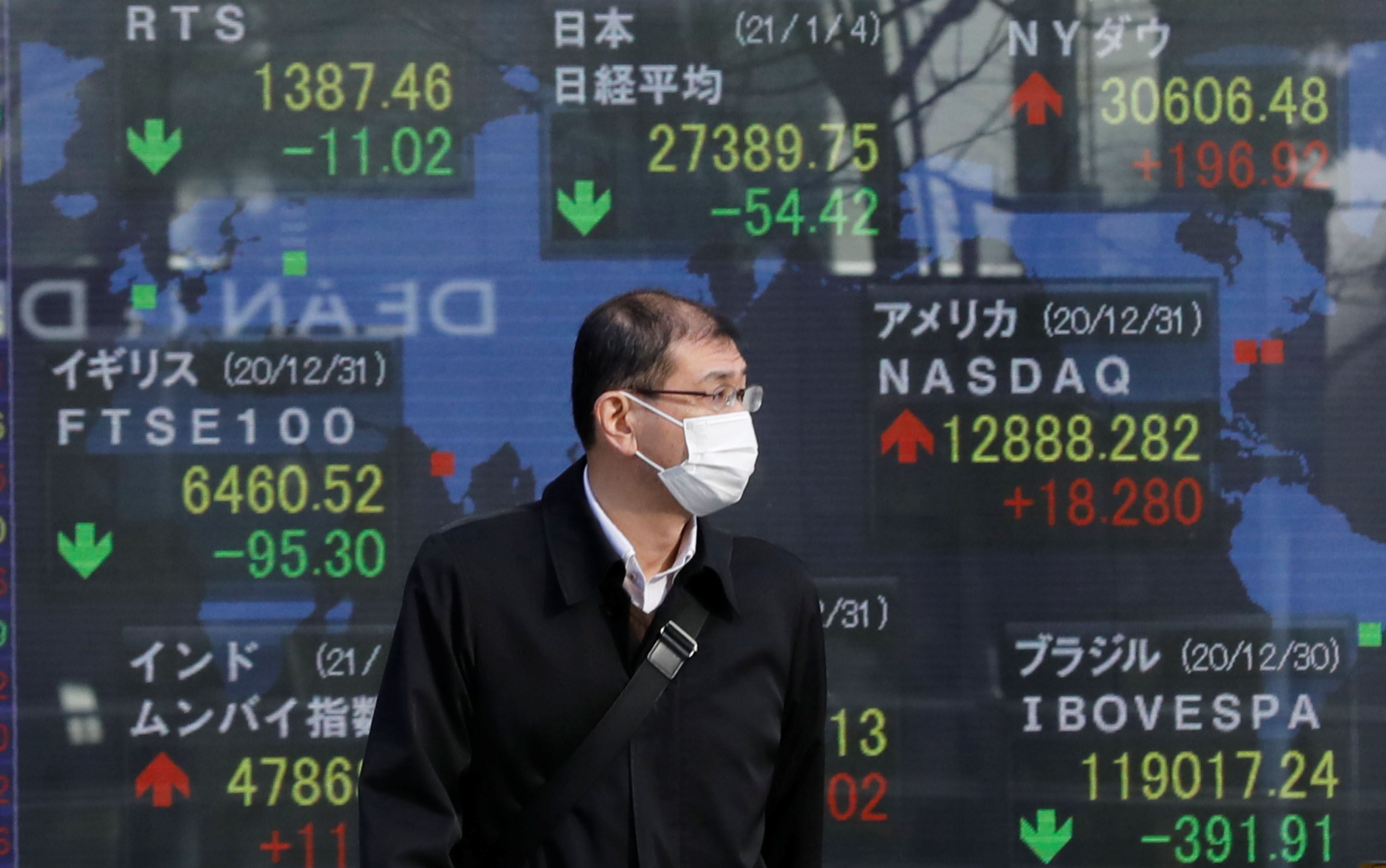 A man wearing a facial mask, stands in front of an electric board showing Nikkei (top in C) and other countries stock index outside a brokerage at a business district in Tokyo, Japan, January 4, 2021. REUTERS/Kim Kyung-Hoon