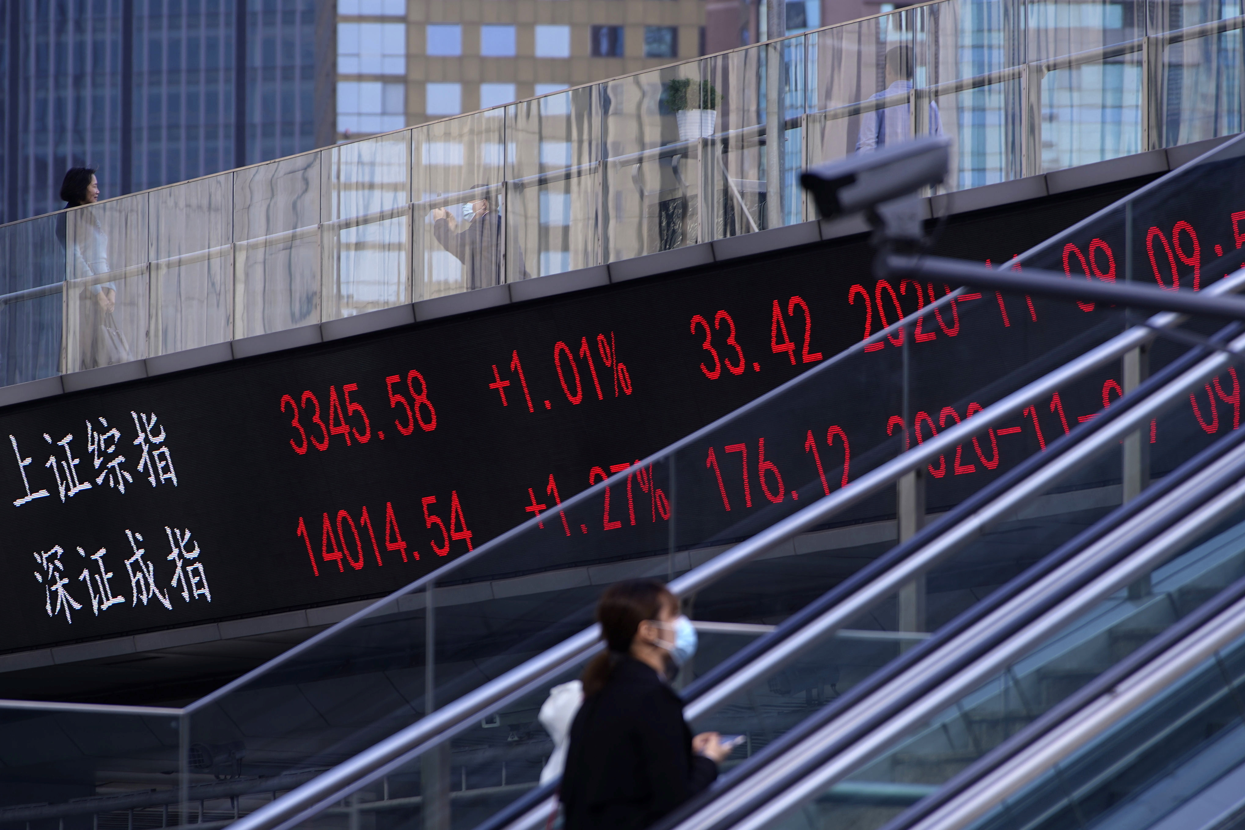 People wearing masks, following the coronavirus disease (COVID-19) outbreak, are seen near an electronic board showing Shanghai and Shenzhen stock indexes, at the Lujiazui financial district in Shanghai, China November 9, 2020. REUTERS/Aly Song/File photo