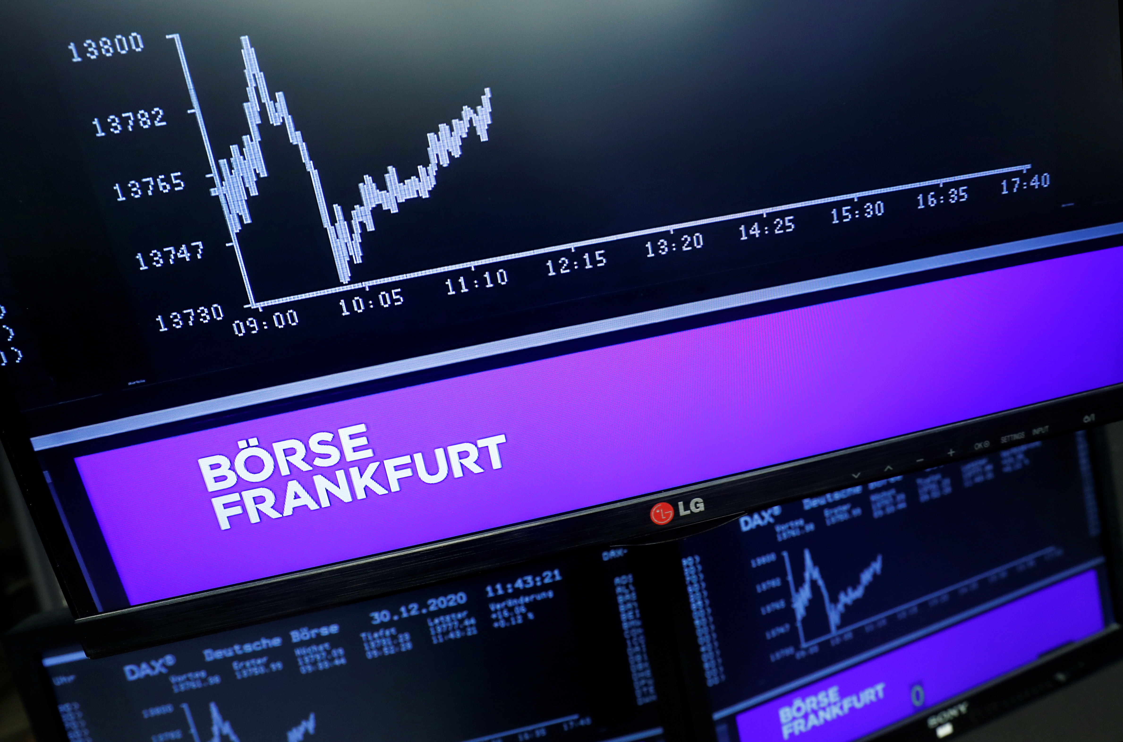 TV screens show the German DAX Index during a trading session at the Frankfurt stock exchange, amid the coronavirus disease (COVID-19) outbreak, in Frankfurt, Germany, December 30, 2020. REUTERS/Ralph Orlowski
