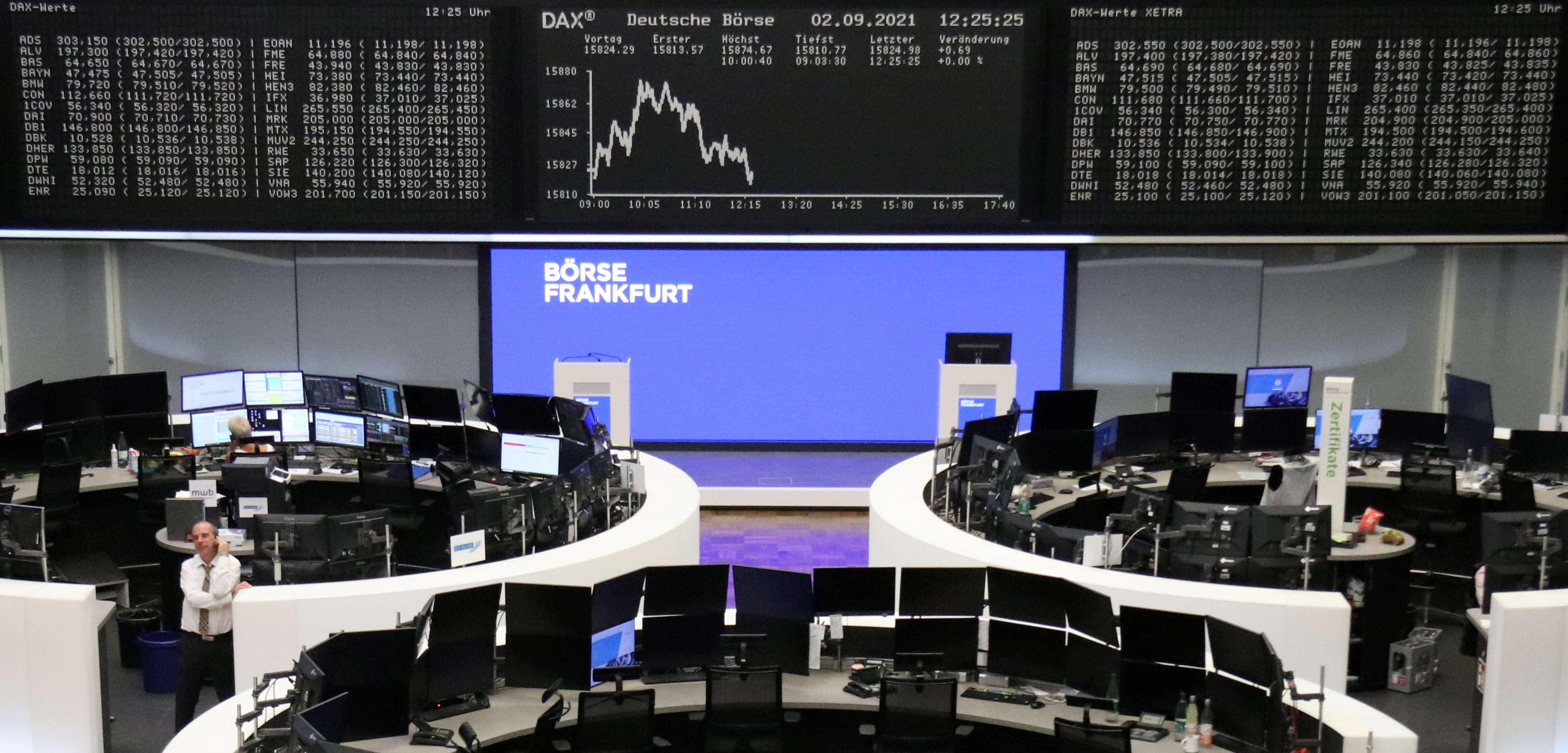 The German share price index DAX graph is pictured at the stock exchange in Frankfurt, Germany, September 2, 2021. REUTERS/Staff