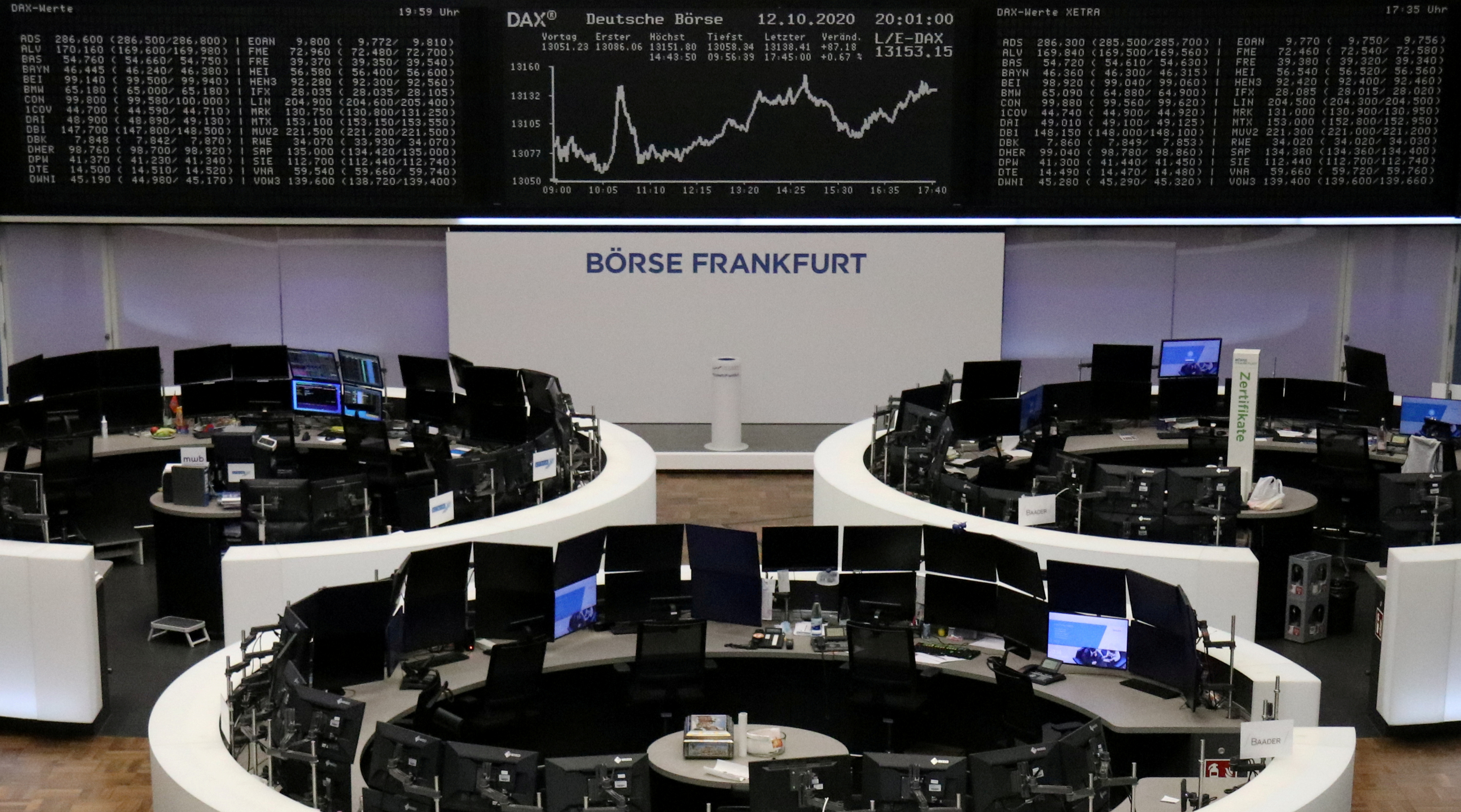 The German share price index DAX graph is pictured at the stock exchange in Frankfurt, Germany, October 12, 2020.    REUTERS/Staff/File Photo