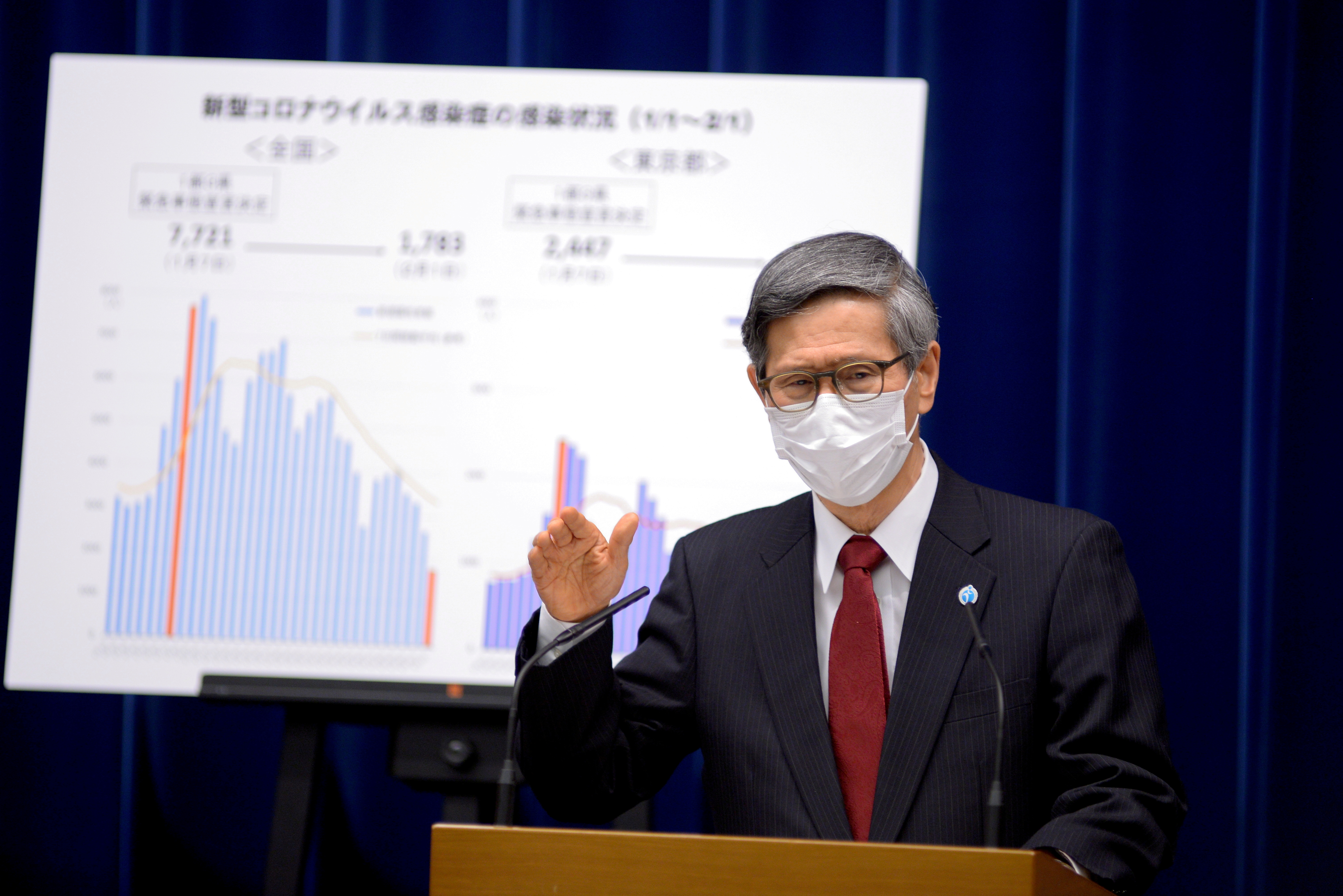 President of the Japan Community Healthcare Organization Shigeru Omi addresses a news conference on the coronavirus disease (COVID-19) situation in Tokyo, Japan February 2, 2021. David Mareuil/Pool via REUTERS/File Photo