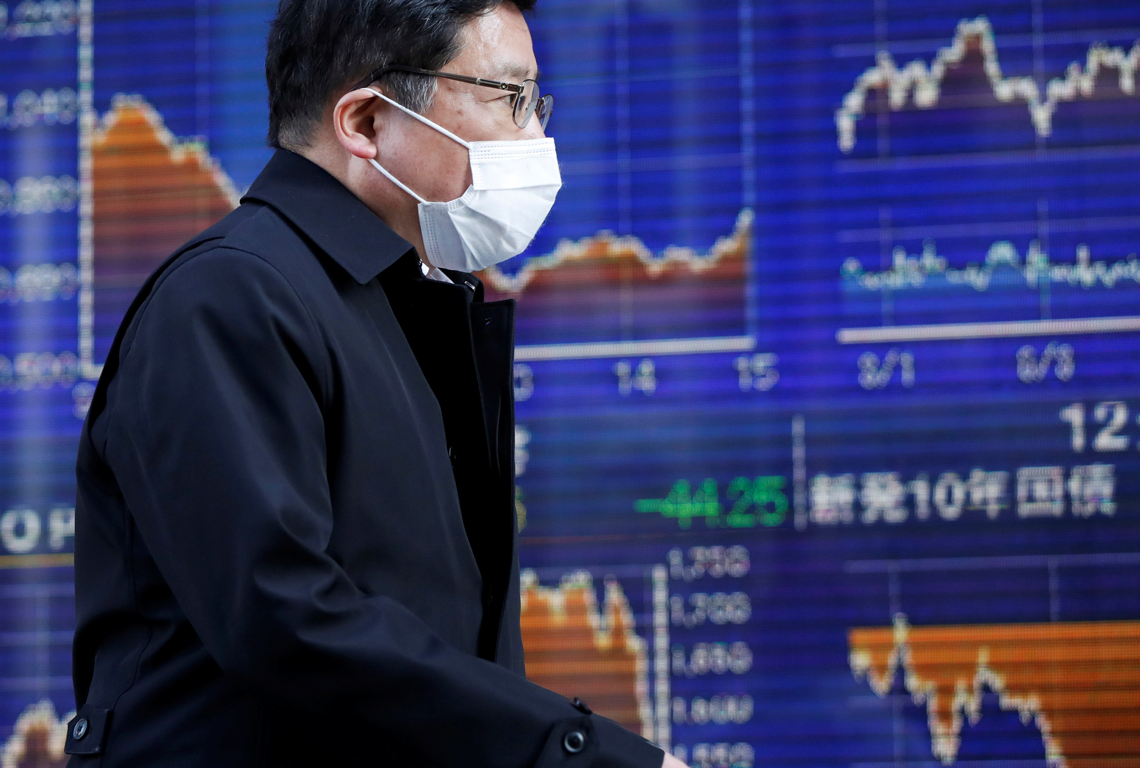 A passerby wearing a protective face mask, following an outbreak of the coronavirus, walks past an electronic board showing the graphs of the recent movements of Japan's Nikkei share average outside a brokerage in Tokyo, Japan March 6, 2020. REUTERS/Issei Kato/File photo