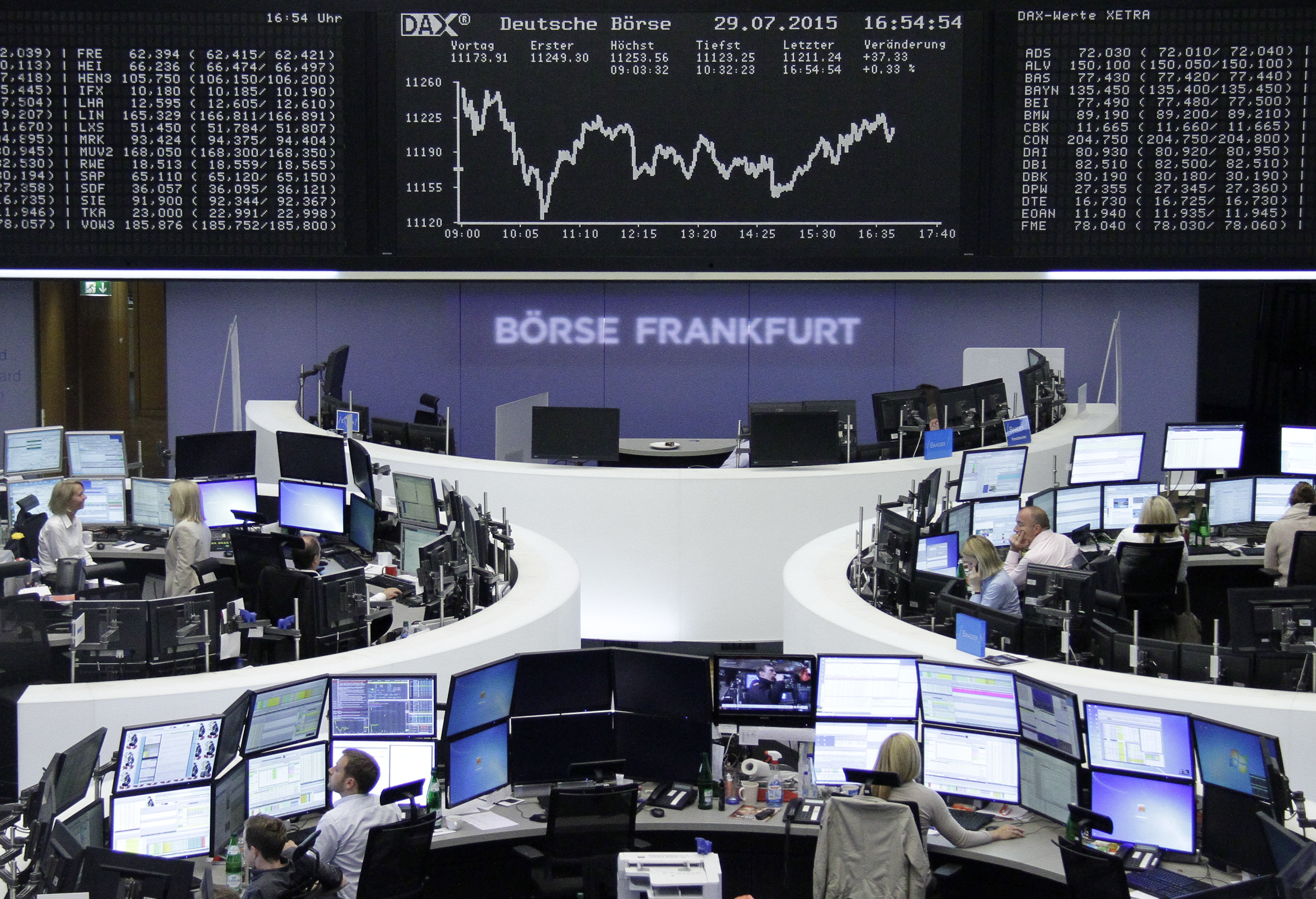 Traders are pictured at their desks in front of the DAX board at the stock exchange in Frankfurt, Germany July 29, 2015. REUTERS/Remote/Pawel Kopczynski