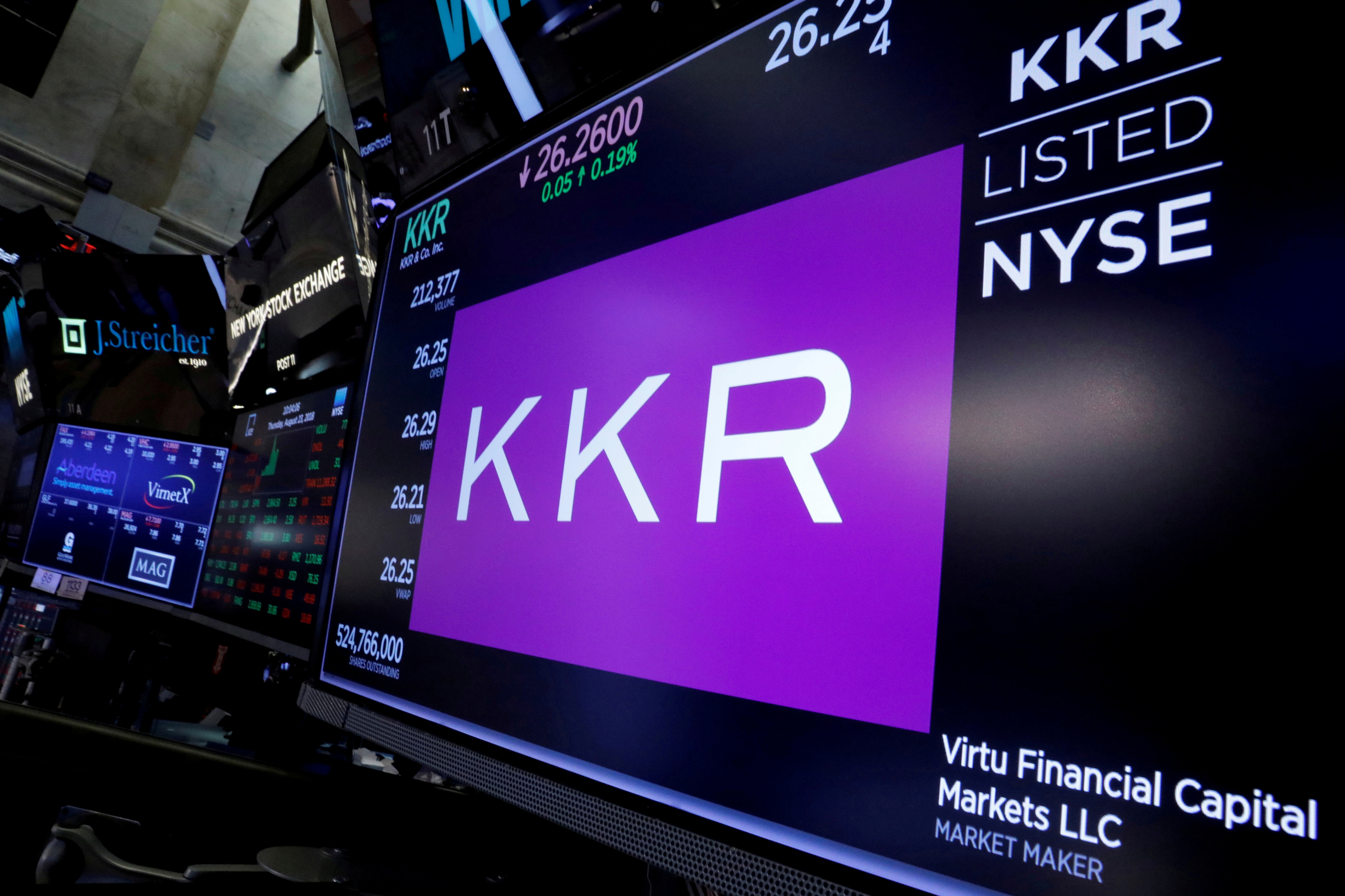 Trading information for KKR & Co is displayed on a screen on the floor of the New York Stock Exchange (NYSE) in New York, U.S., August 23, 2018. REUTERS/Brendan McDermid//File Photo