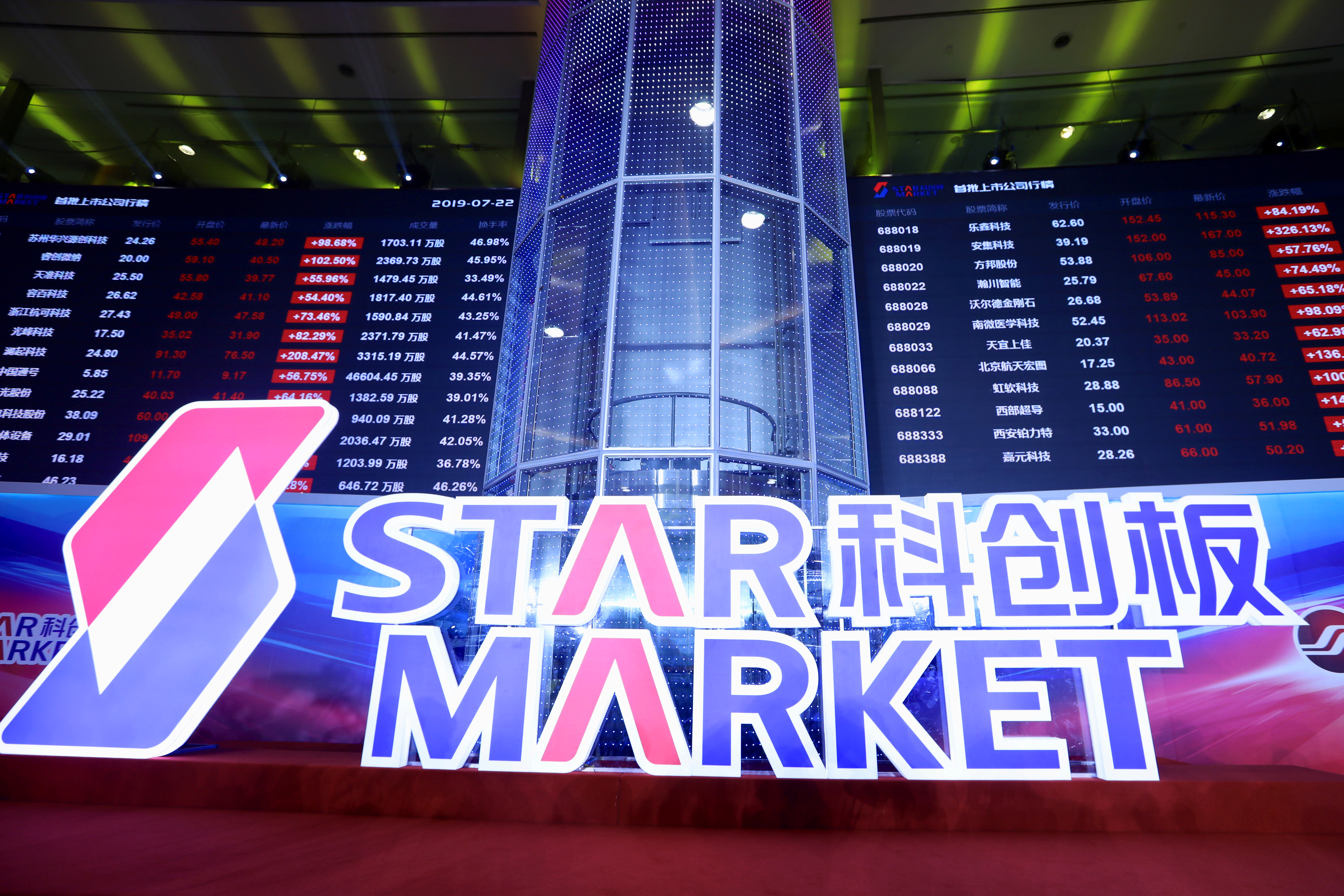 A sign for STAR Market, China's new Nasdaq-style tech board, is seen after the listing ceremony of the first batch of companies at Shanghai Stock Exchange (SSE) in Shanghai, China July 22, 2019.  REUTERS/Stringer
