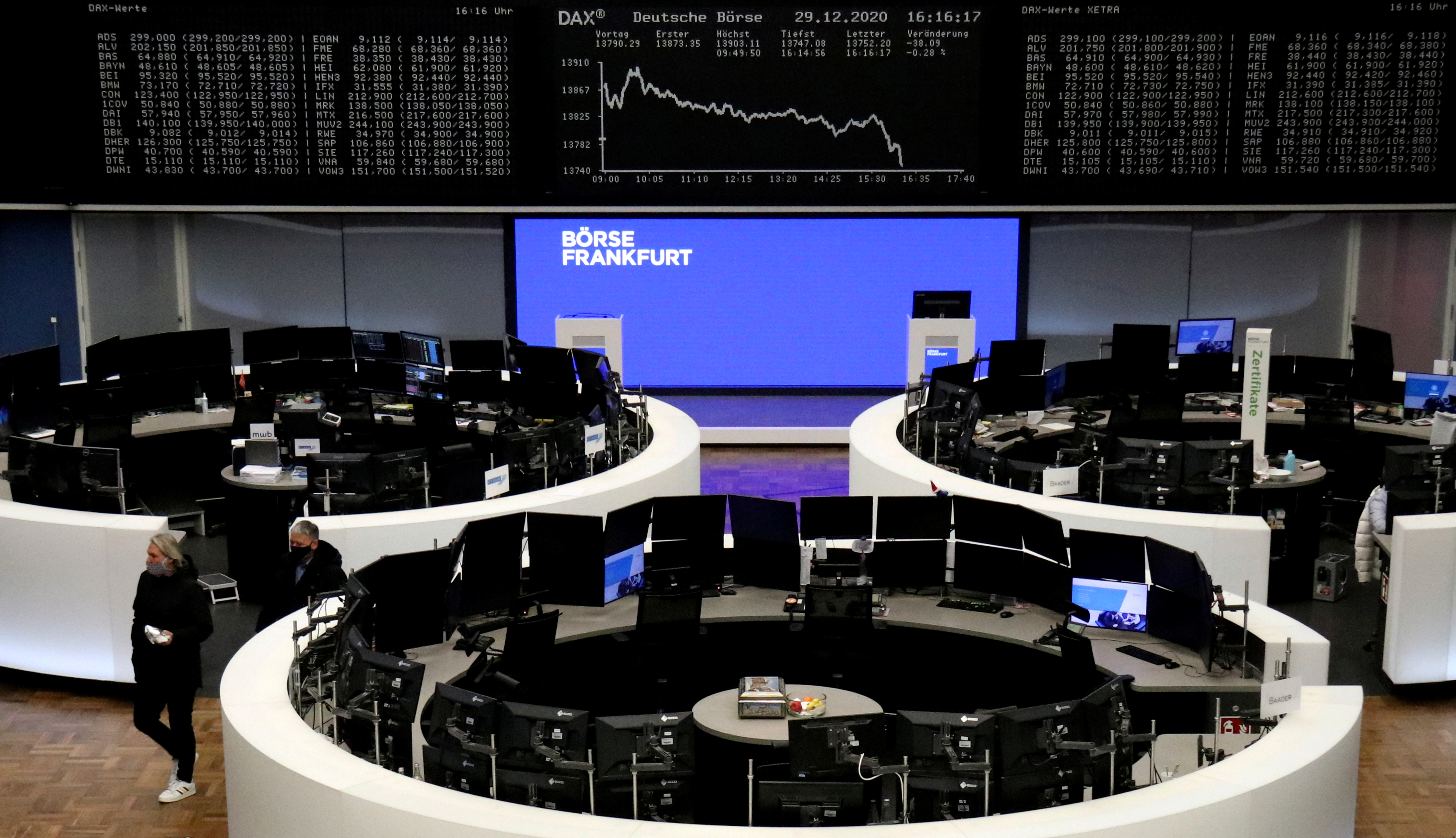 The German share price index DAX graph is pictured at the stock exchange in Frankfurt, Germany, December 29, 2020. REUTERS/Staff