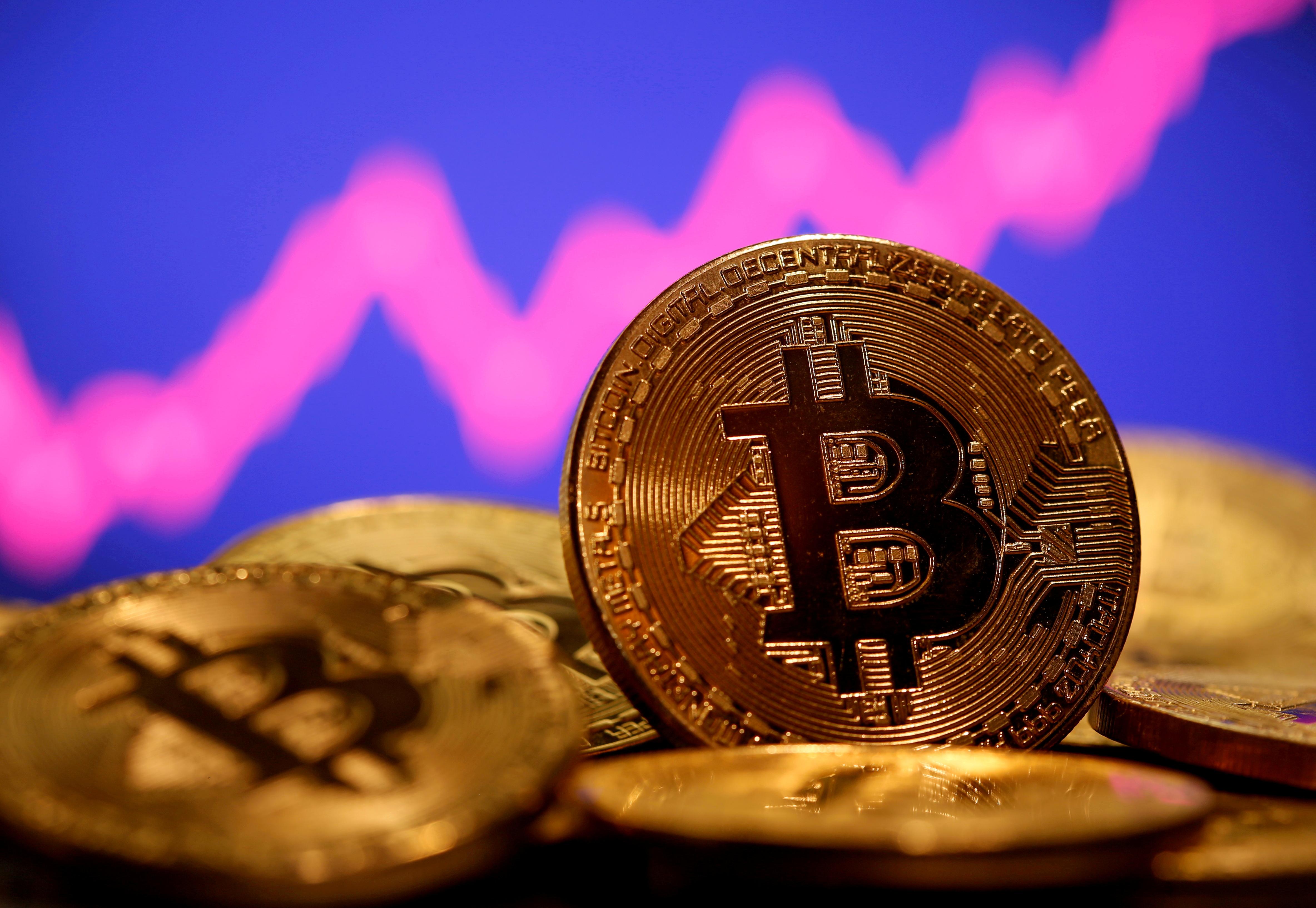 bitcoin icici bankas)