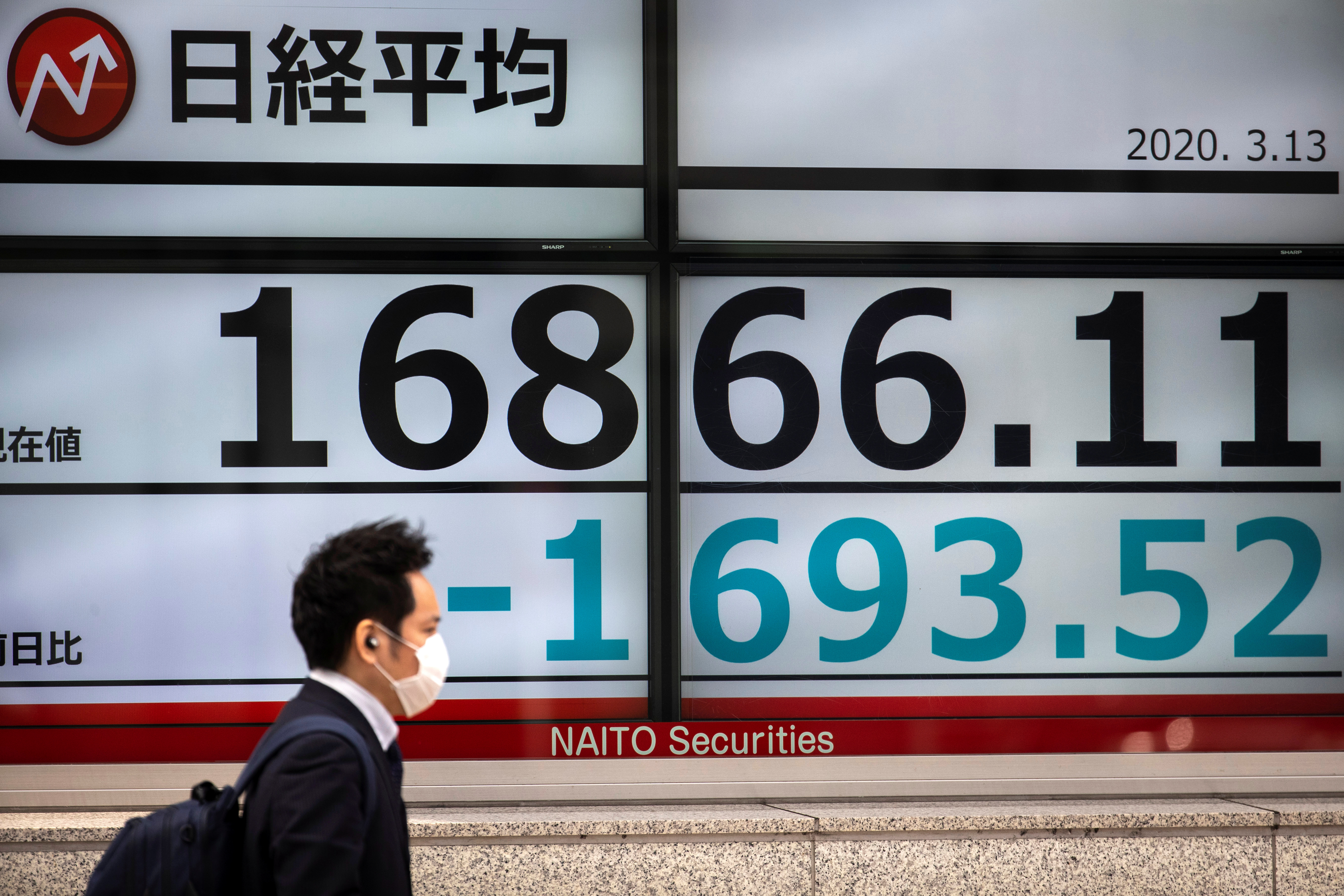 A man wearing a protective face mask, walks past a screen showing the Nikkei index outside a brokerage in Tokyo, Japan, March 13, 2020. REUTERS/Athit Perawongmetha