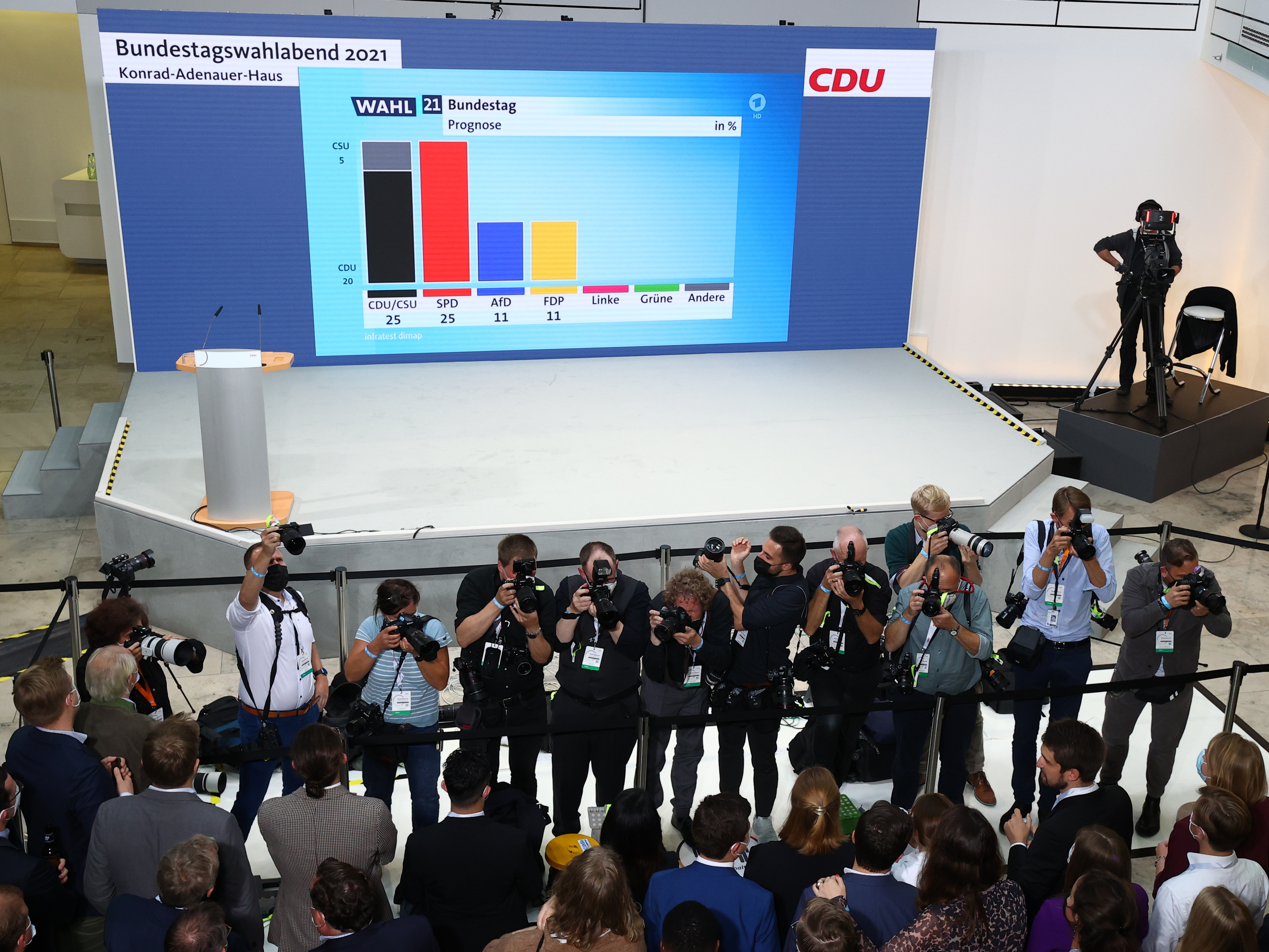 Christian Democratic Union (CDU) supporters react after first exit polls for the general elections in Berlin, Germany, September 26, 2021. REUTERS/Fabrizio Bensch