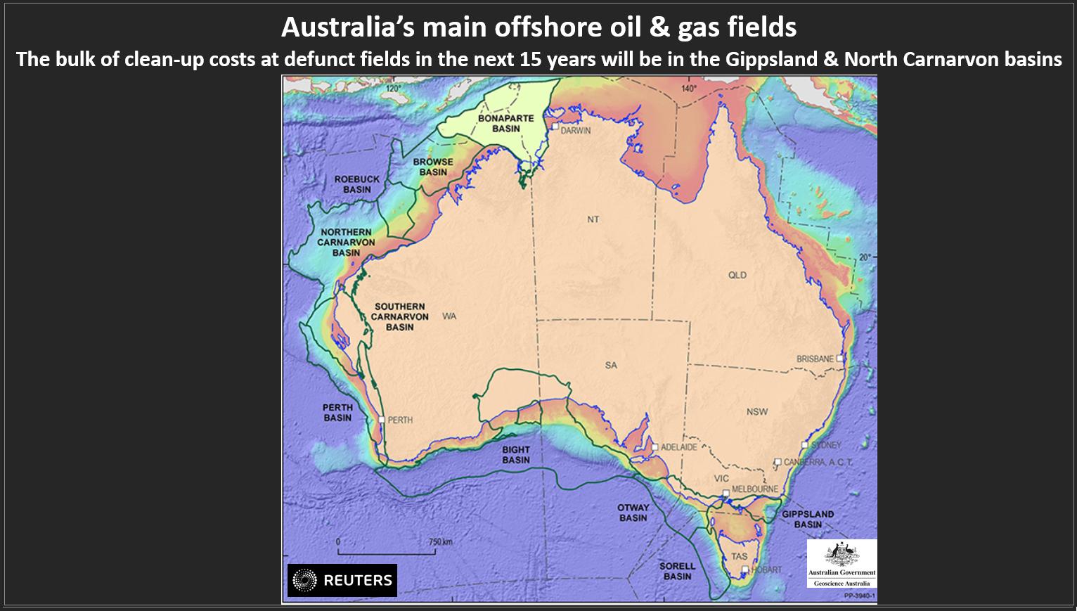 Australia's main oil & gas fields