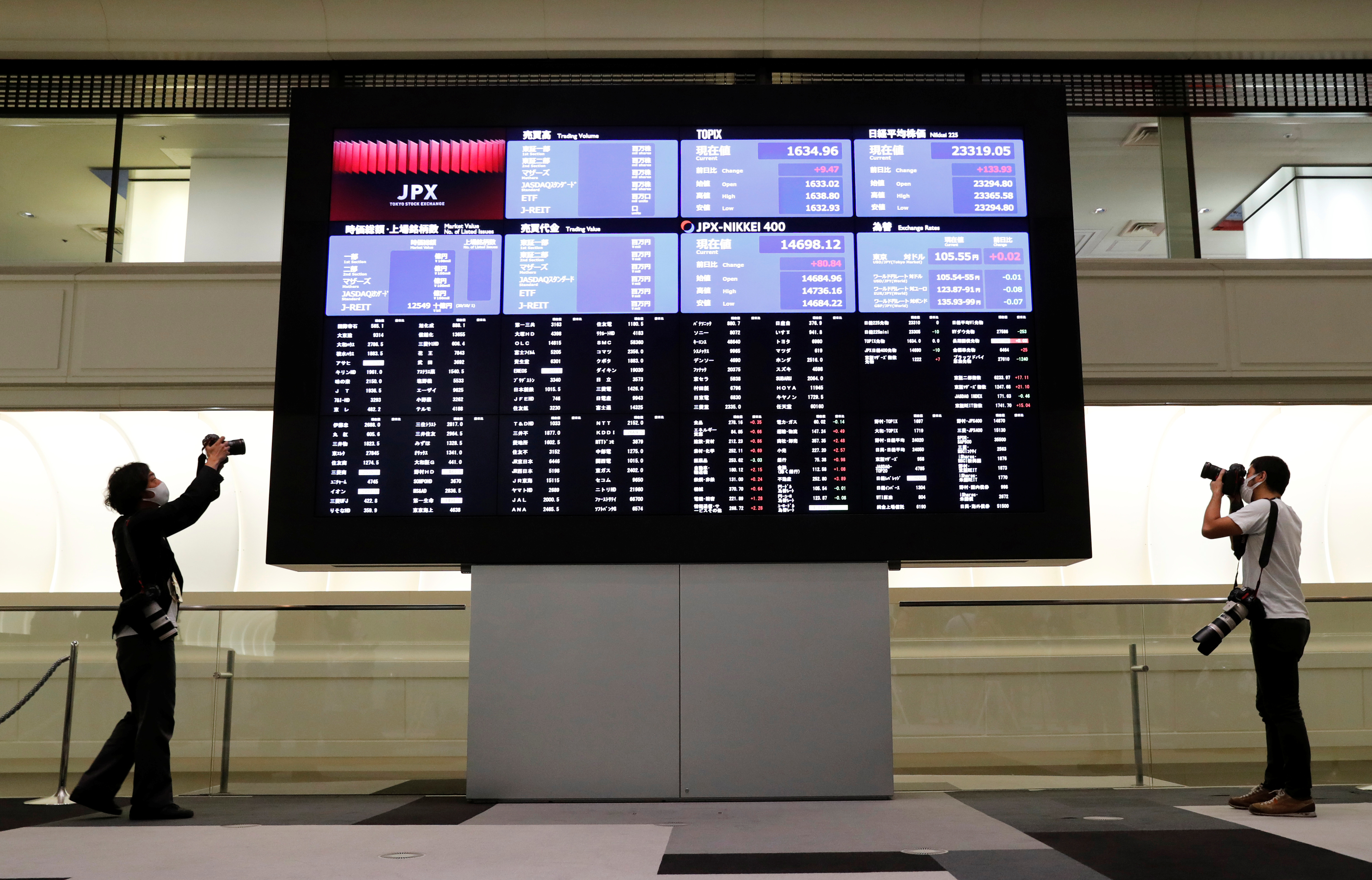 Photographers take photos near a large screen showing stock prices at the Tokyo Stock Exchange (TSE) after market opens in Tokyo, Japan October 2, 2020. REUTERS/Kim Kyung-Hoon