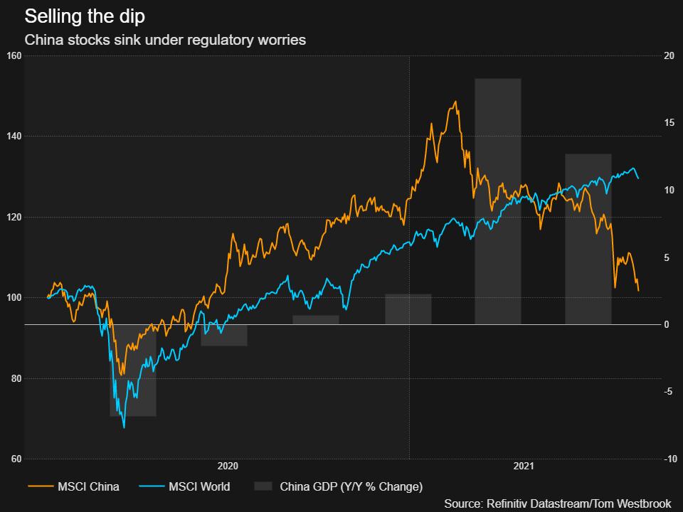 Investors dump China tech stocks