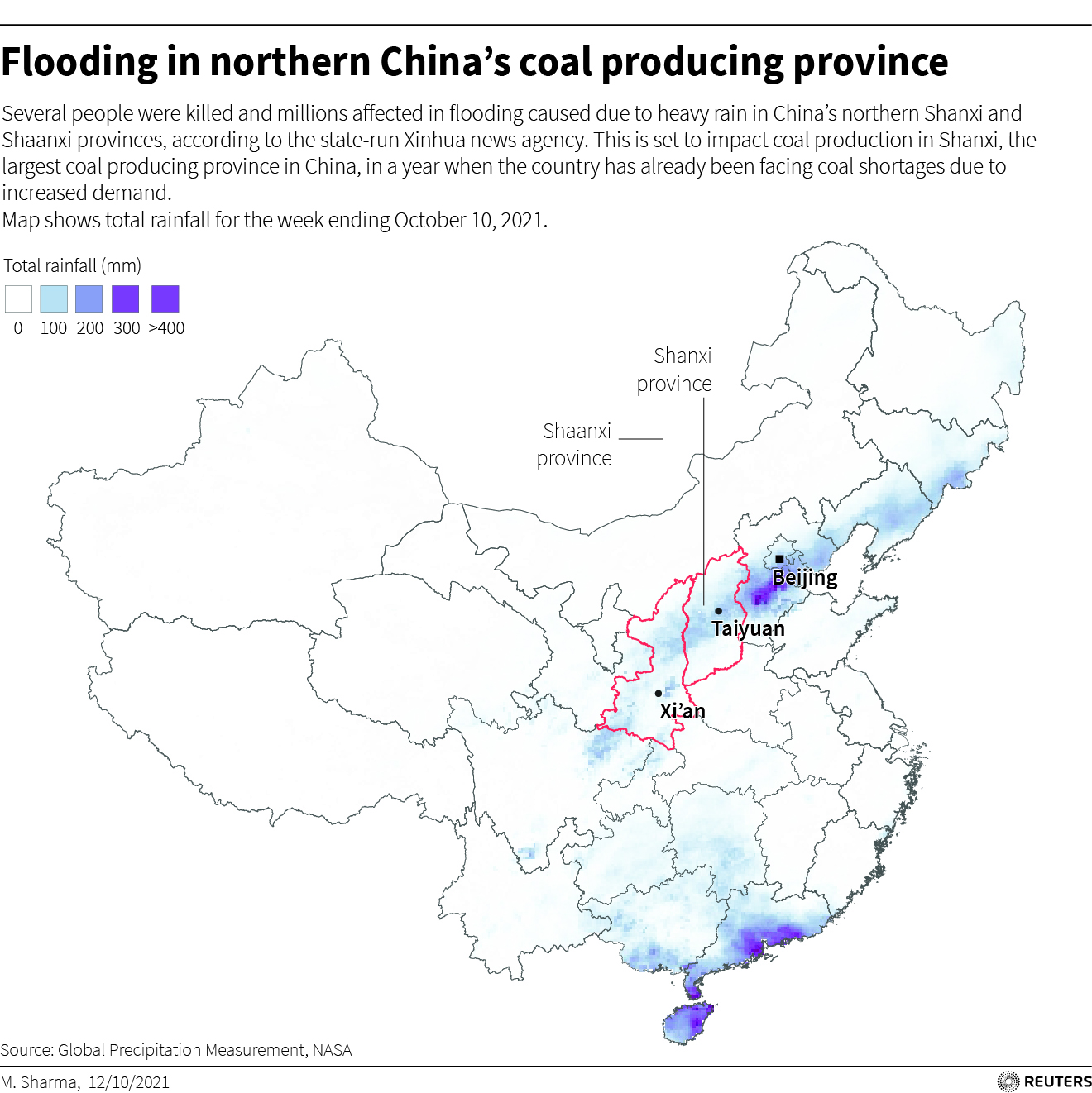 Several people were killed and millions affected in flooding caused due to heavy rain China's northern Shanxi and Shaanxi provinces, according to the state-run Xinhua news agency.