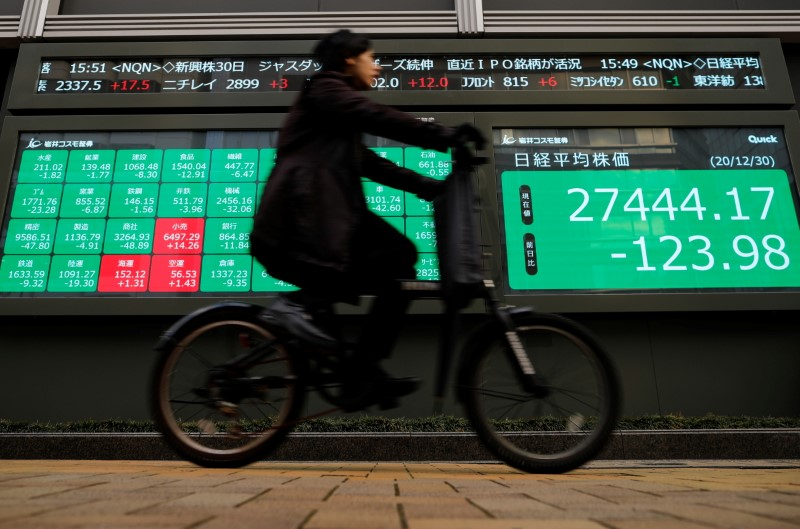 A man rides a bicycle past a screen displaying Nikkei share average and stock indexes outside a brokerage, amid the coronavirus disease (COVID-19) outbreak, in Tokyo, Japan December 30, 2020. REUTERS/Issei Kato/File photo
