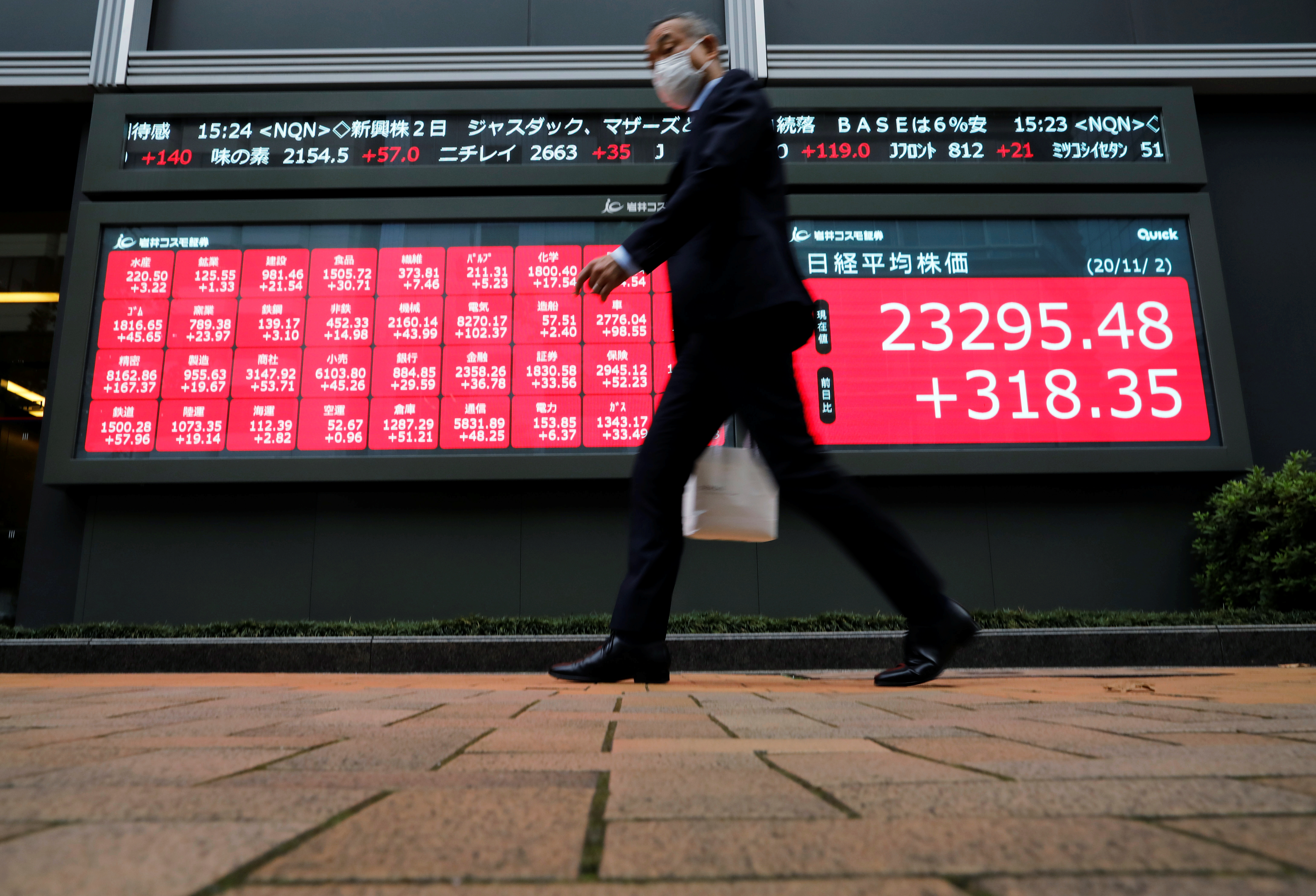 A man wearing a protective face mask walks past a stock quotation board outside a brokerage, amid the coronavirus disease (COVID-19) outbreak, in Tokyo, Japan November 2, 2020. REUTERS/Issei Kato