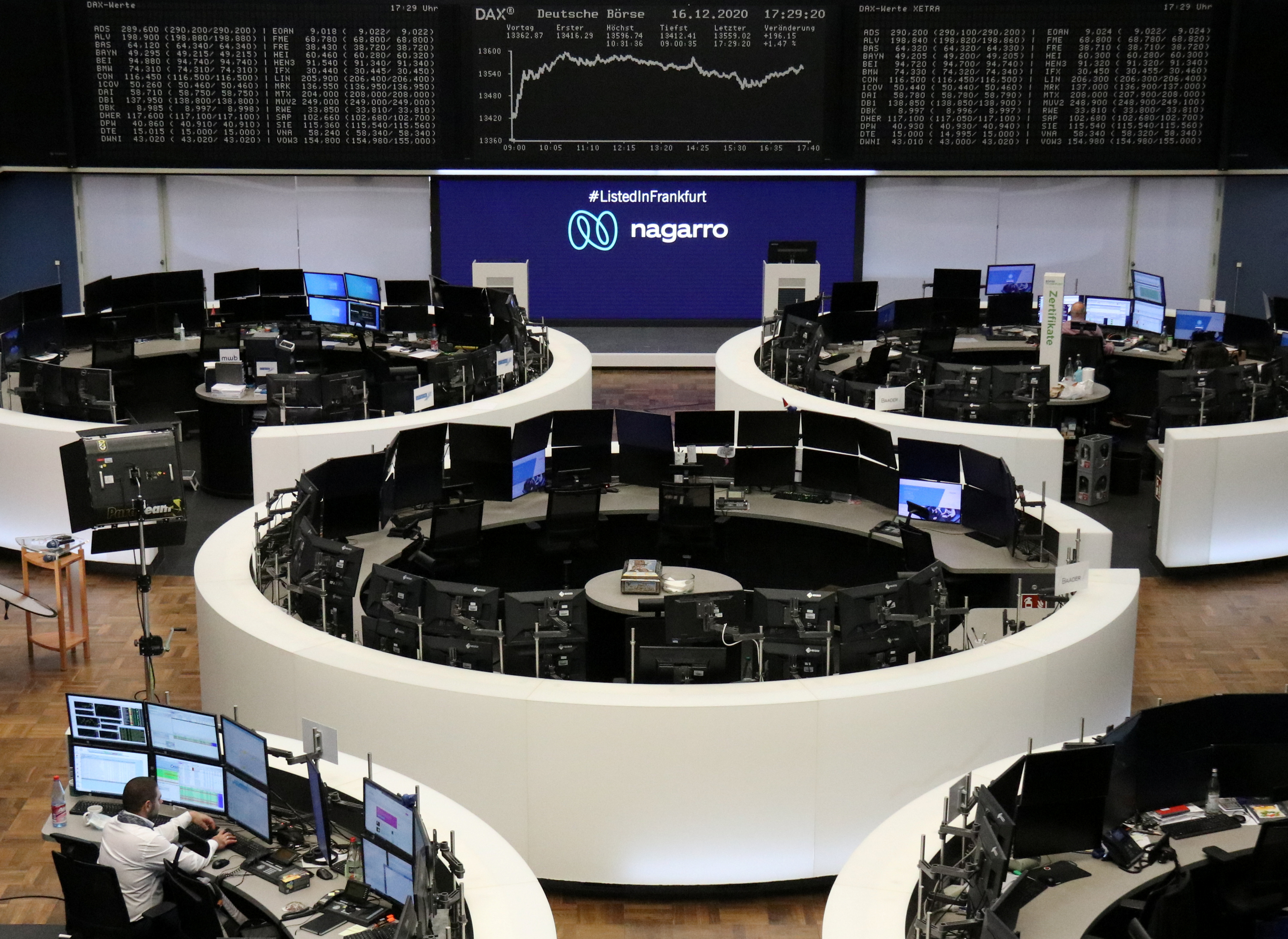 The German share price index DAX graph is pictured at the stock exchange in Frankfurt, Germany, December 16, 2020. REUTERS/Staff