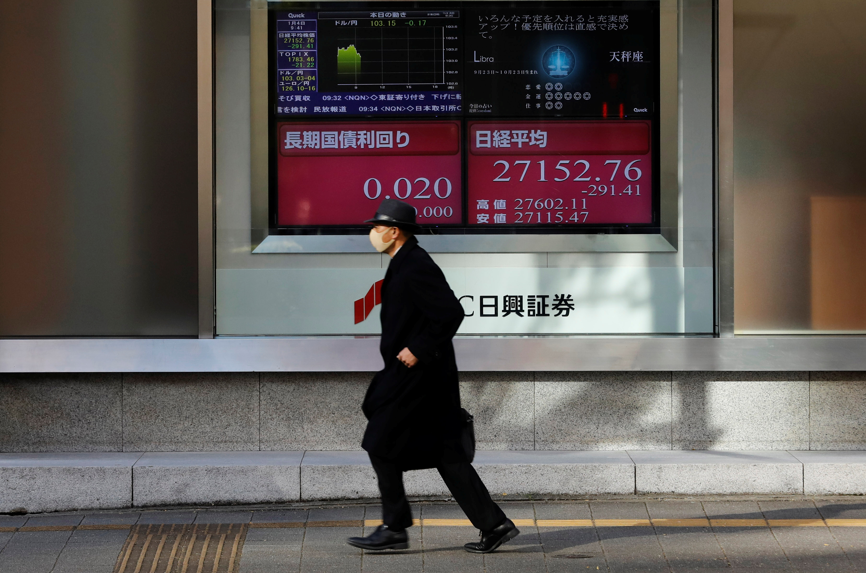 A man wearing a facial mask, following the coronavirus disease (COVID-19) outbreak, runs past an electric board showing Nikkei index outside a brokerage at a business district in Tokyo, Japan, January 4, 2021. REUTERS/Kim Kyung-Hoon