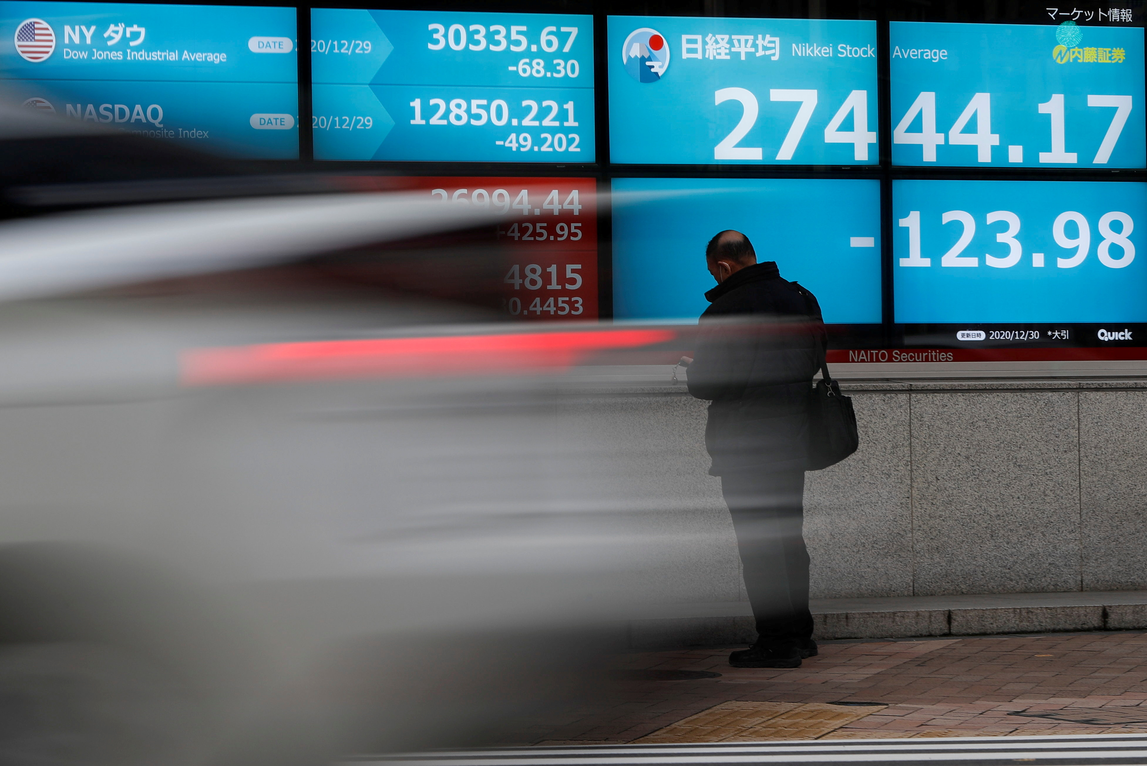 A man stands in front of a screen displaying Nikkei share average and the world's stock indexes outside a brokerage, amid the coronavirus disease (COVID-19) outbreak, in Tokyo, Japan December 30, 2020. REUTERS/Issei Kato/File Photo