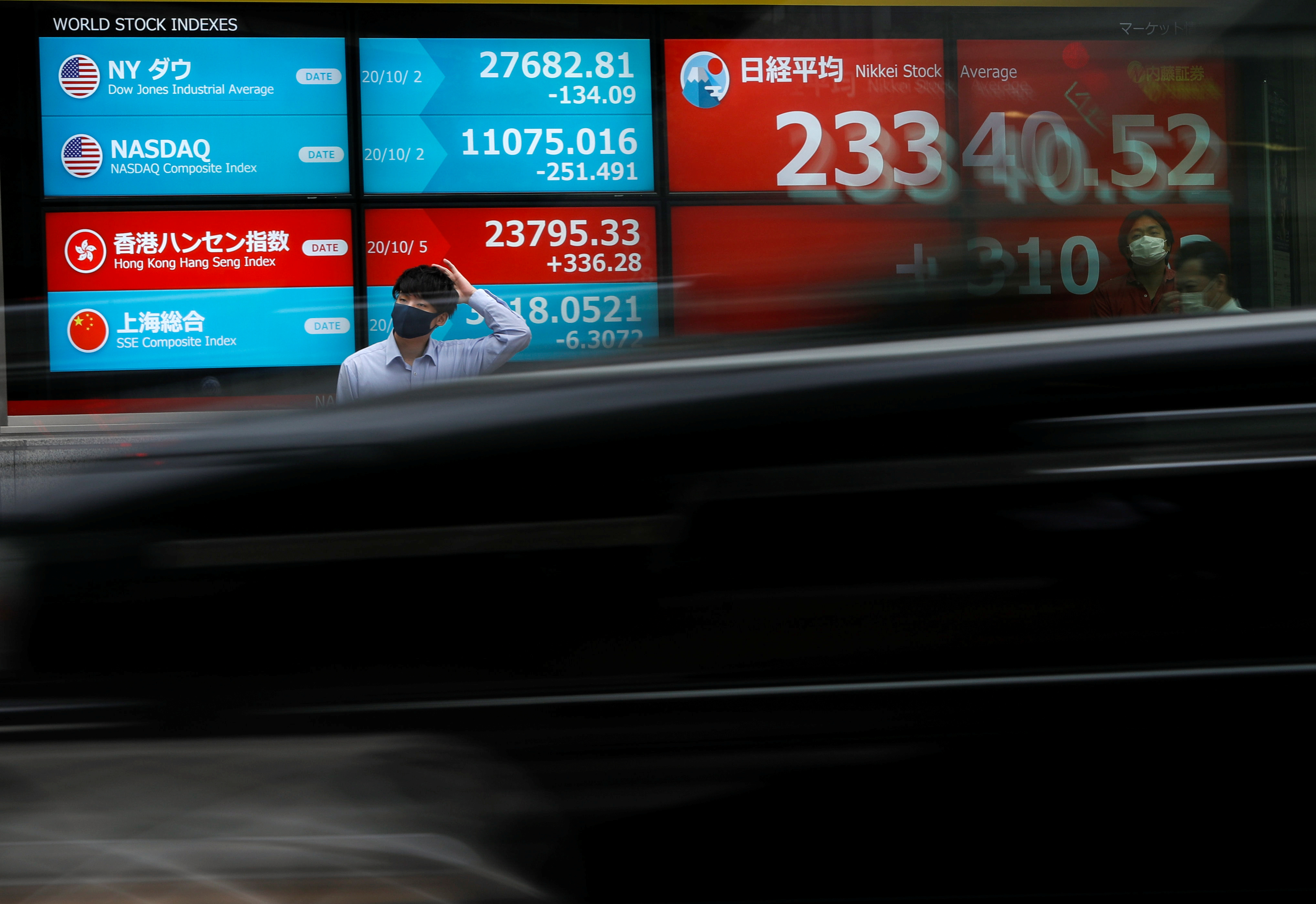 A passersby wearing a protective face mask stands in front of a screen displaying Nikkei share average and world stock indexes outside a brokerage, amid the coronavirus disease (COVID-19) outbreak, in Tokyo, Japan October 5, 2020. Picture taken with slow shutter speed.  REUTERS/Issei Kato/File photo